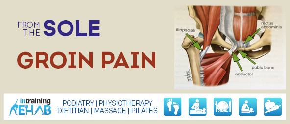 Groin pain and strains