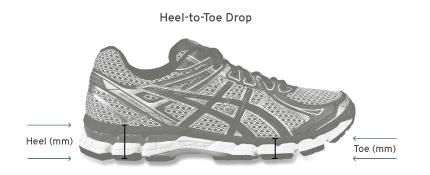 Heel to toe drop example
