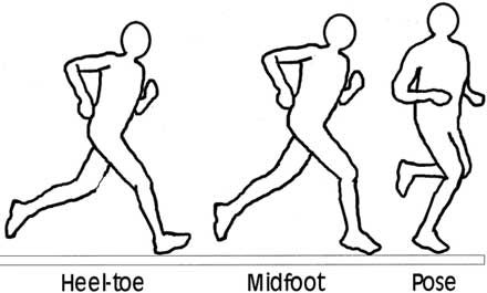 runningform1